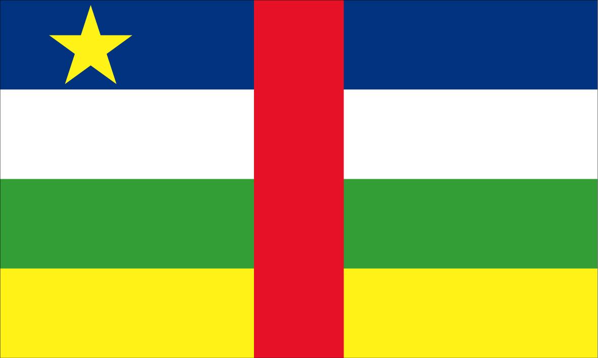 Bandeiras dos Paises
